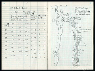 A cave survey notebook is used to record measurements and sketch passage detail.